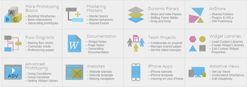 Axure Mobile App Design Wireframing and Prototyping Tool