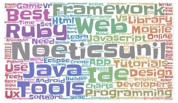 Word Cloud Generator: The 10 Best Tools to Create Word Clouds