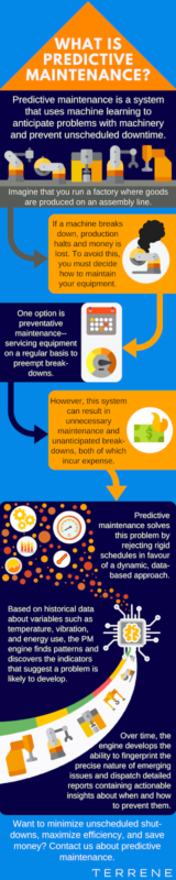 Predictive-Maintenance